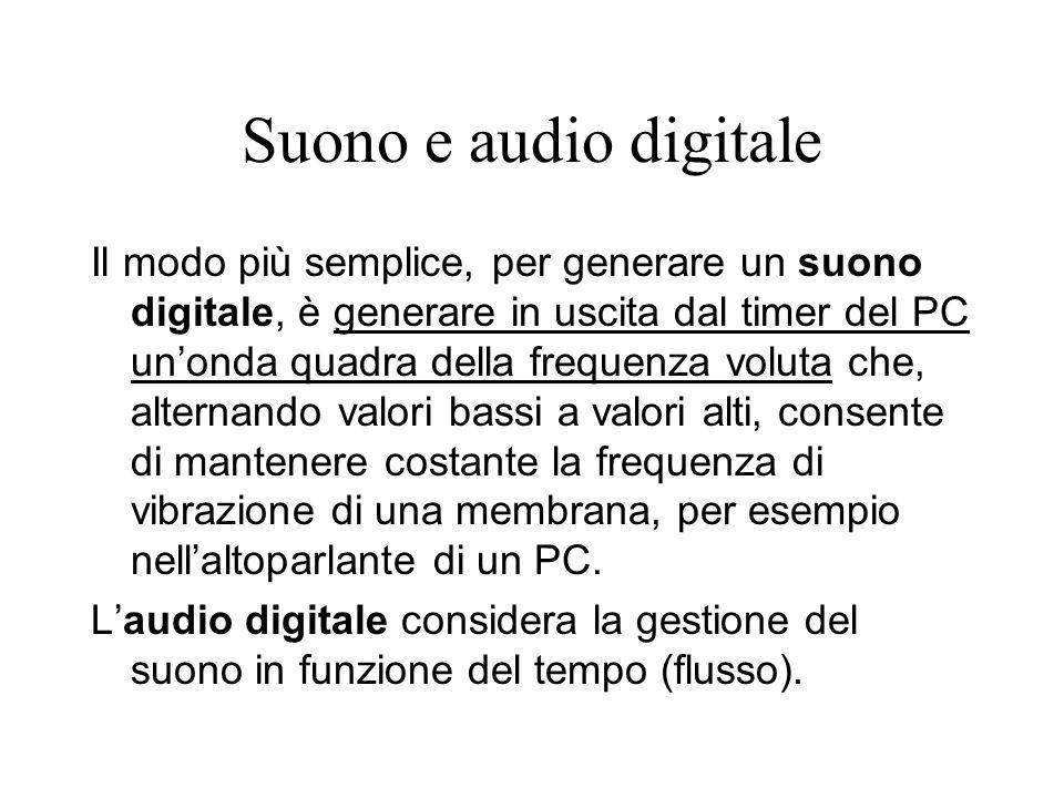 Suono e audio digitale