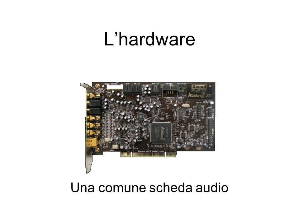Una comune scheda audio