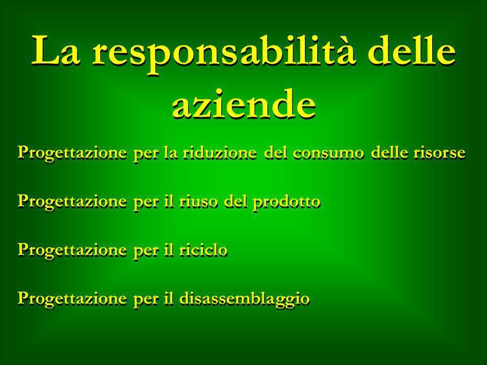 La responsabilità delle aziende