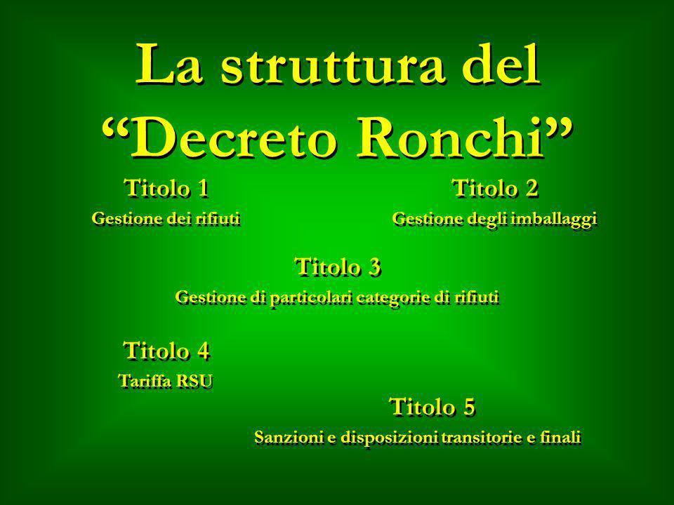 La struttura del Decreto Ronchi