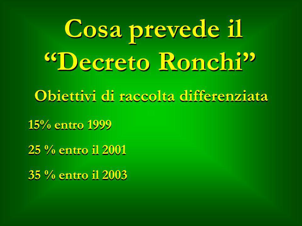Cosa prevede il Decreto Ronchi Obiettivi di raccolta differenziata