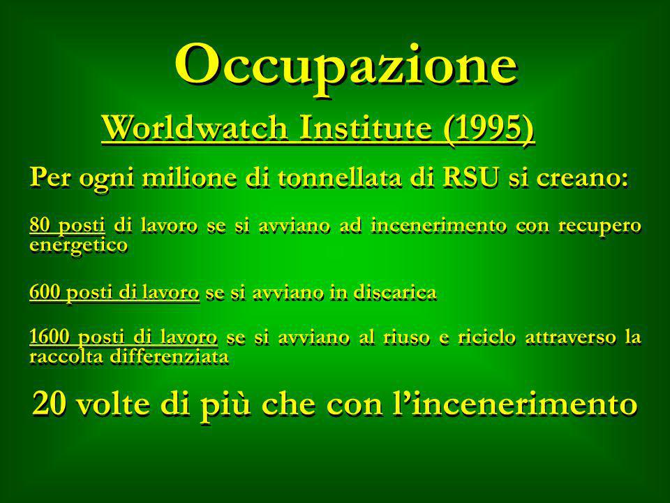 Worldwatch Institute (1995) 20 volte di più che con l'incenerimento
