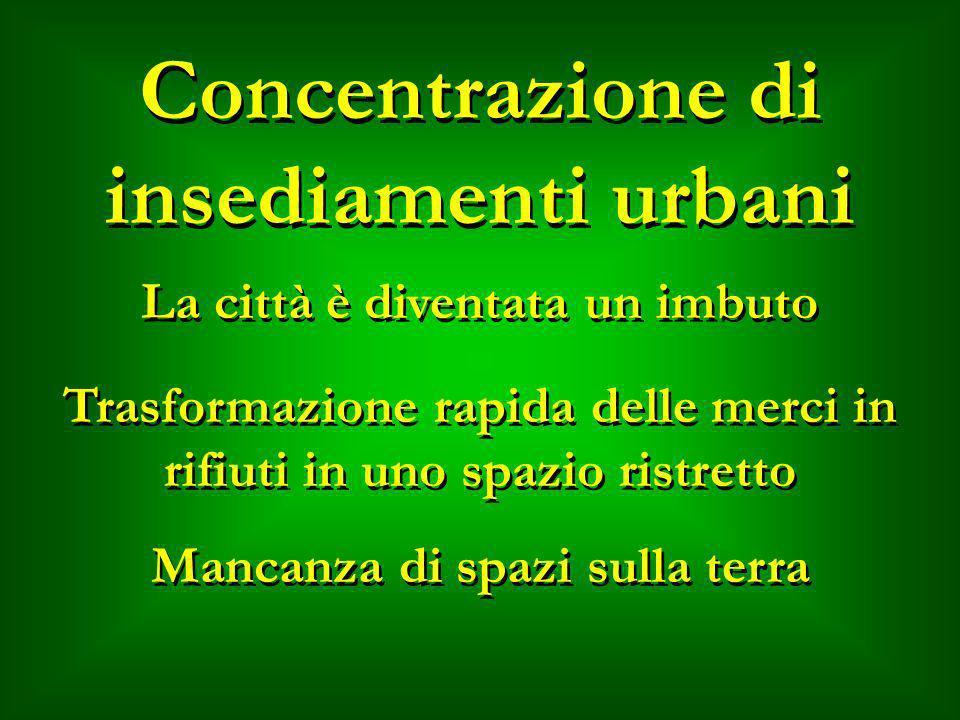 Concentrazione di insediamenti urbani