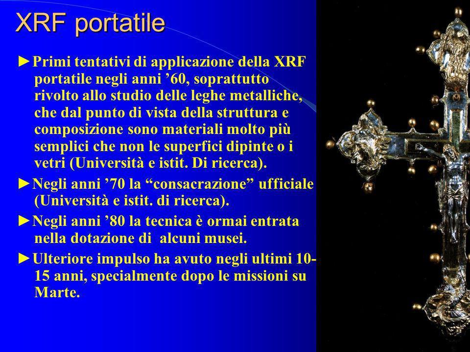 XRF portatile