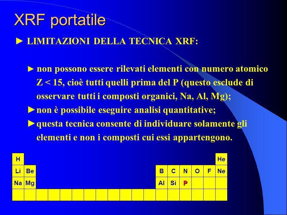 XRF portatile ► LIMITAZIONI DELLA TECNICA XRF: