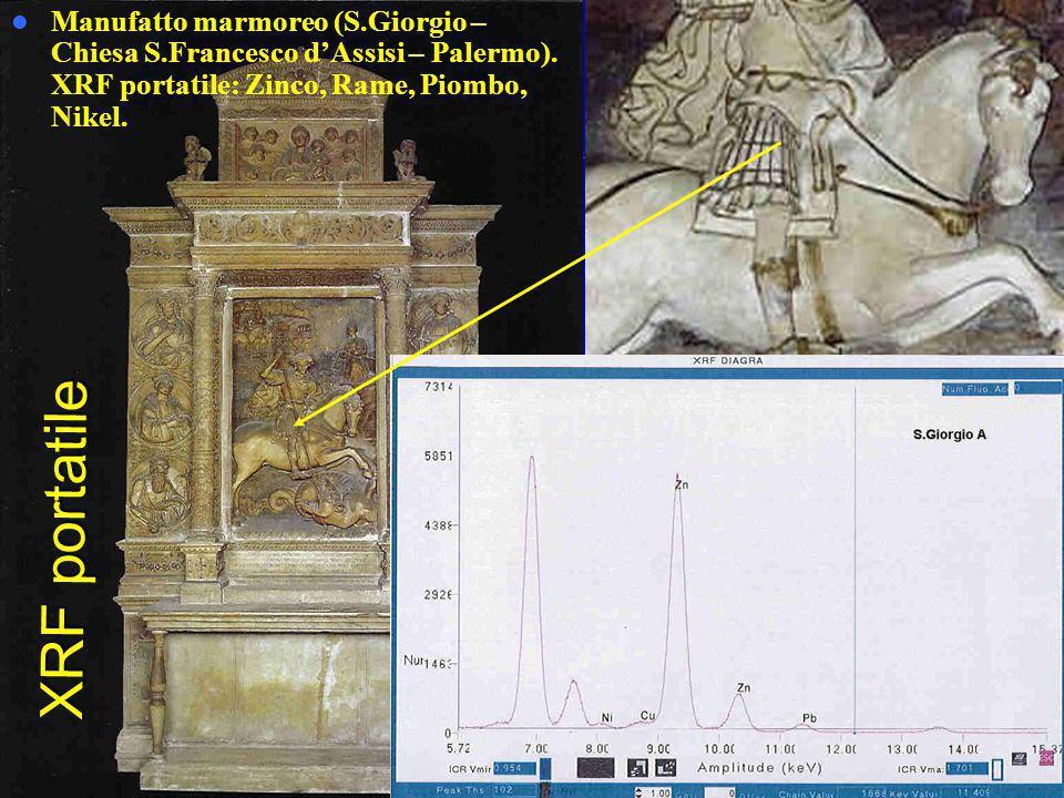 Manufatto marmoreo (S. Giorgio – Chiesa S