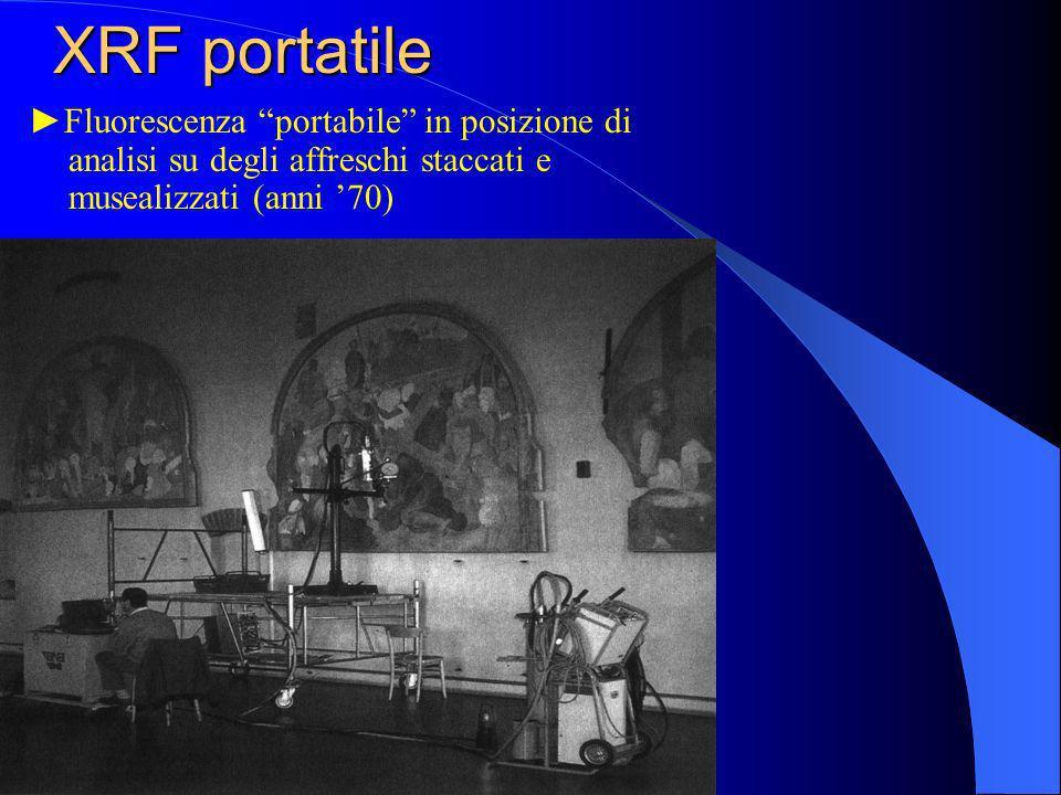 XRF portatile ►Fluorescenza portabile in posizione di analisi su degli affreschi staccati e musealizzati (anni '70)