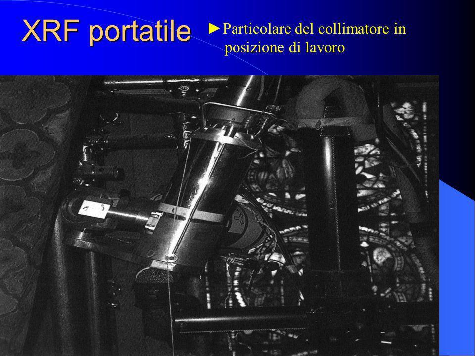 XRF portatile ►Particolare del collimatore in posizione di lavoro