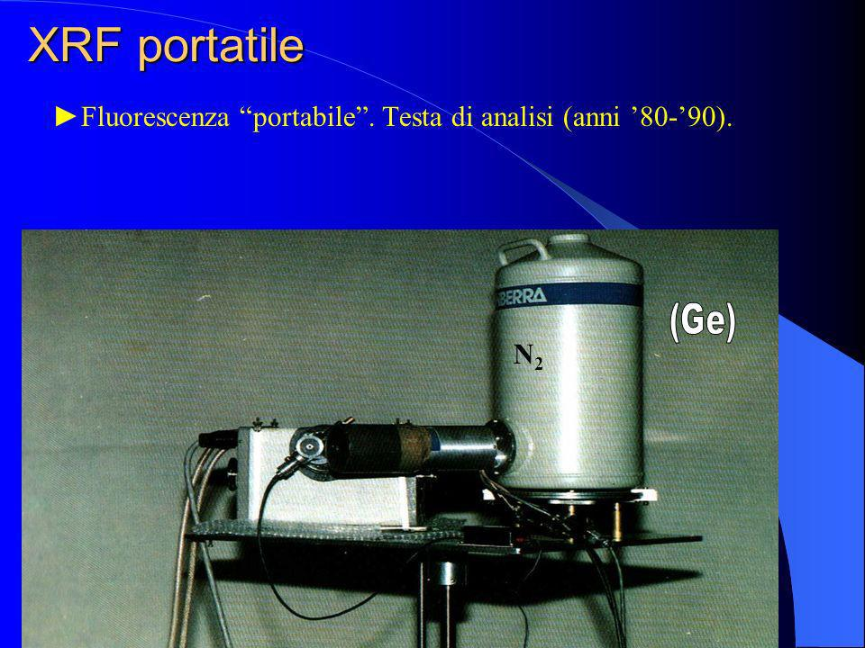XRF portatile ►Fluorescenza portabile . Testa di analisi (anni '80-'90). (Ge) N2