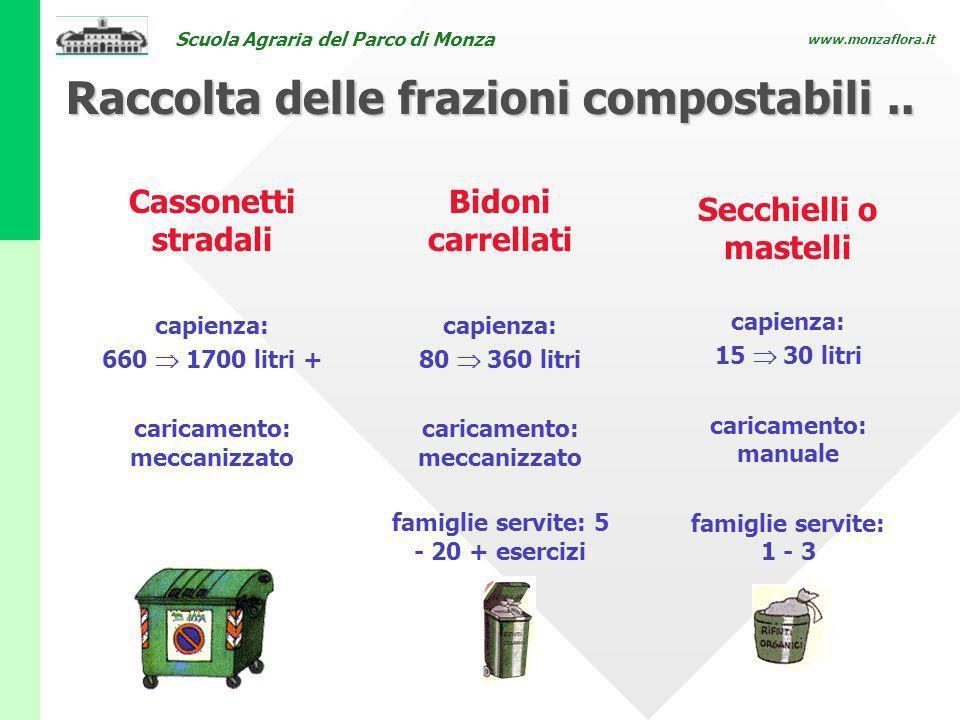 Raccolta delle frazioni compostabili ..