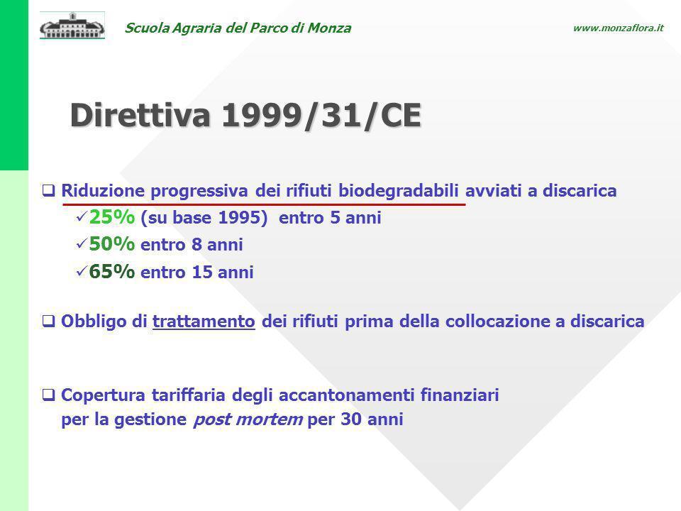 Perugia 3 marzo 2006 Direttiva 1999/31/CE. Riduzione progressiva dei rifiuti biodegradabili avviati a discarica.
