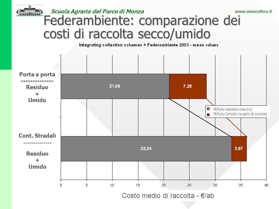 Federambiente: comparazione dei costi di raccolta secco/umido