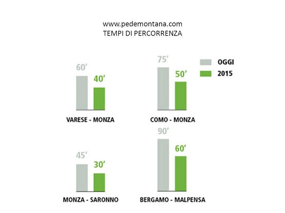 www.pedemontana.com TEMPI DI PERCORRENZA