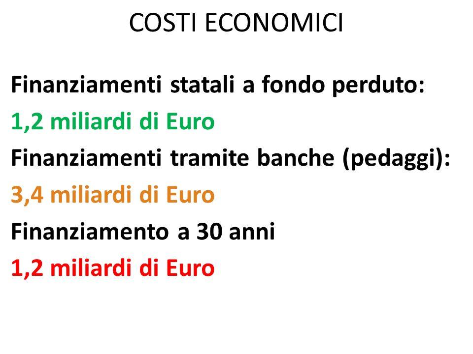 COSTI ECONOMICI Finanziamenti statali a fondo perduto:
