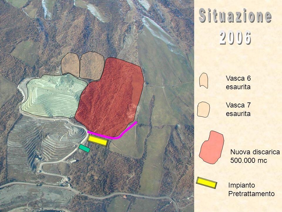 Situazione 2006 Vasca 6 esaurita Vasca 7 esaurita Nuova discarica