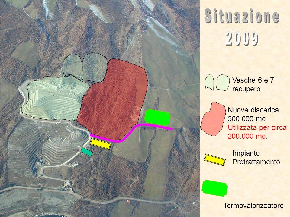 Situazione 2009 Vasche 6 e 7 recupero Nuova discarica 500.000 mc