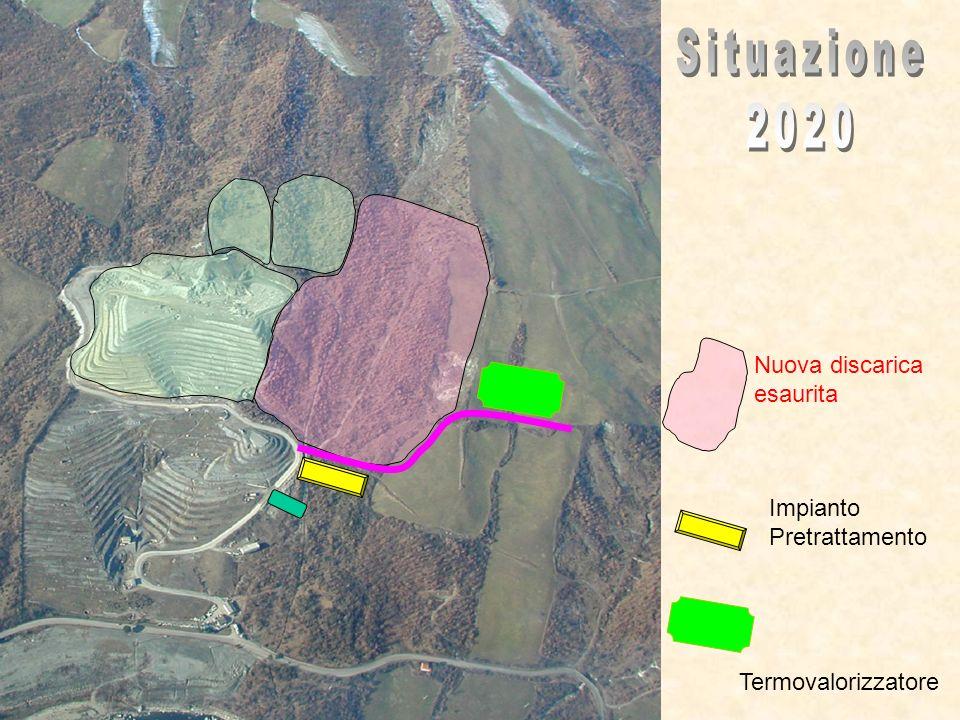 Situazione 2020 Nuova discarica esaurita Impianto Pretrattamento