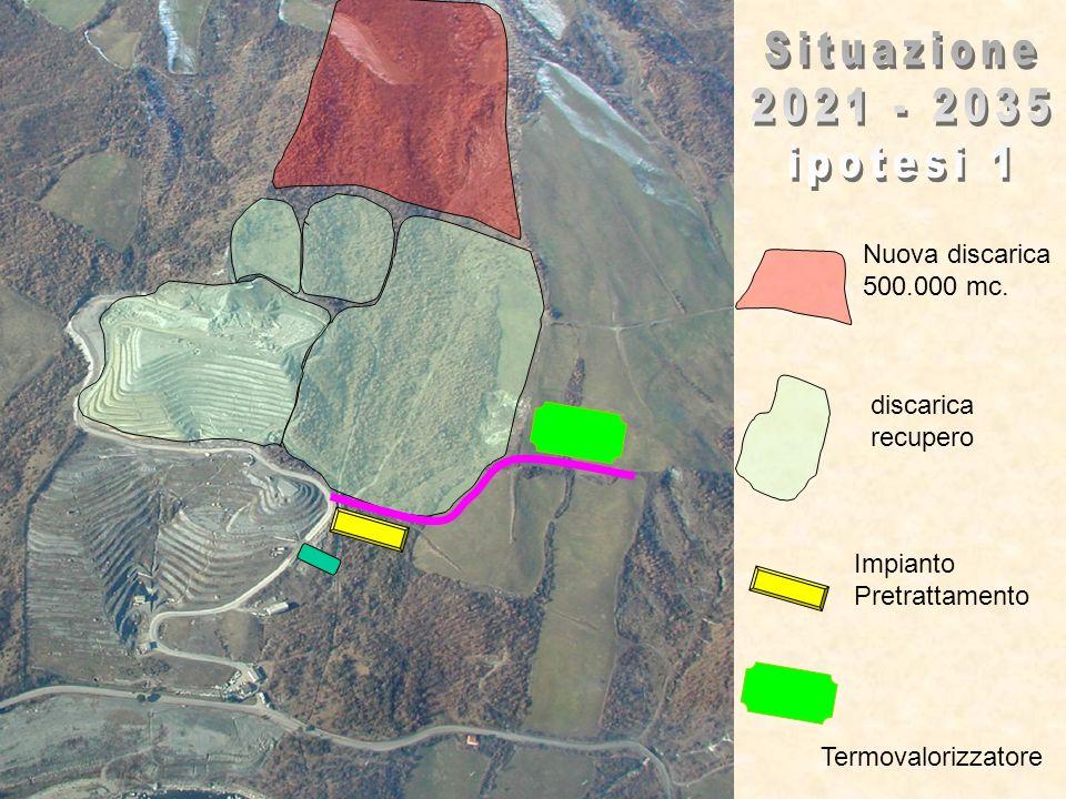 Situazione 2021 - 2035 ipotesi 1 Nuova discarica 500.000 mc. discarica