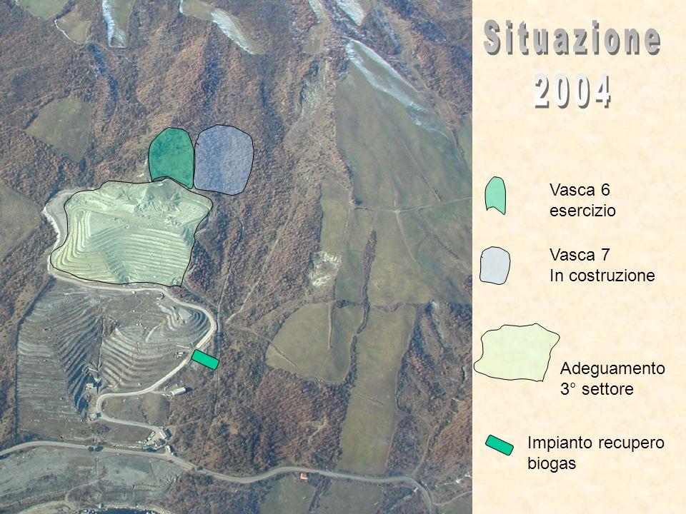 Situazione 2004 Vasca 6 esercizio Vasca 7 In costruzione Adeguamento