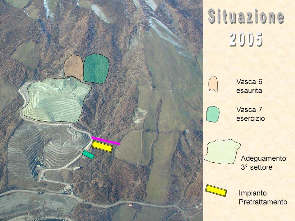 Situazione 2005 Vasca 6 esaurita Vasca 7 esercizio Adeguamento