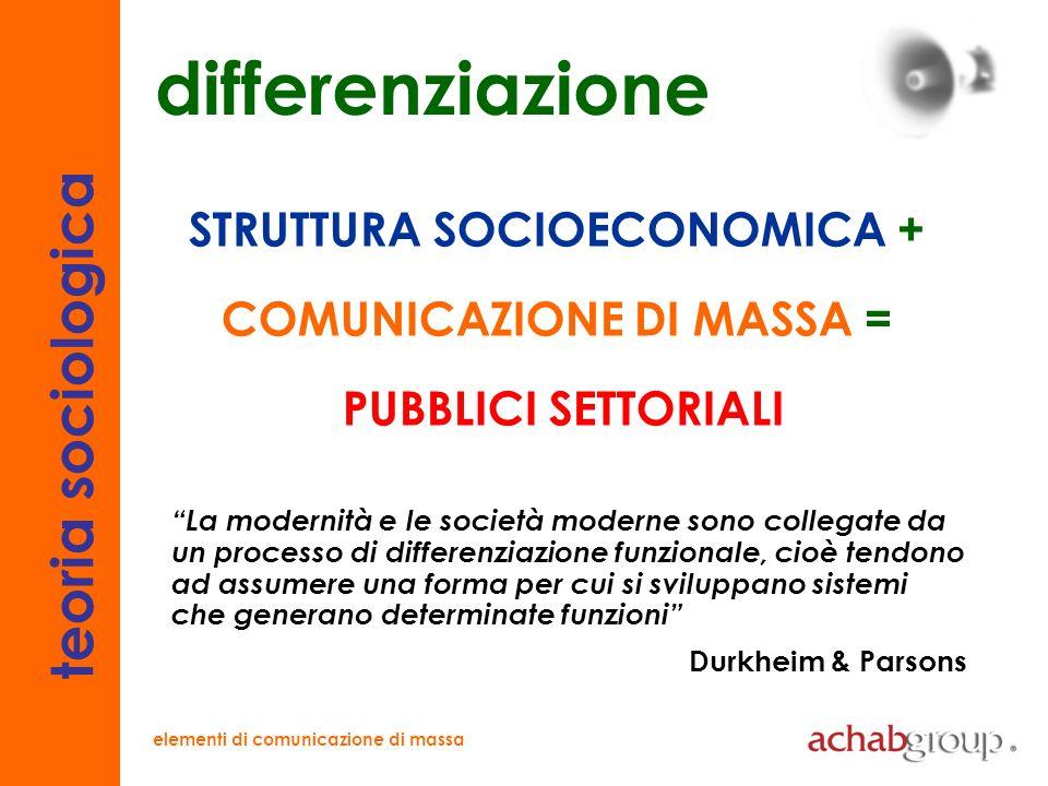 differenziazione teoria sociologica STRUTTURA SOCIOECONOMICA +