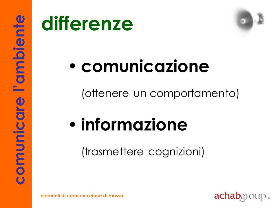 comunicare l'ambiente elementi di comunicazione di massa