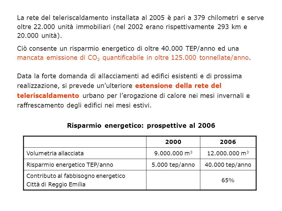 Risparmio energetico: prospettive al 2006