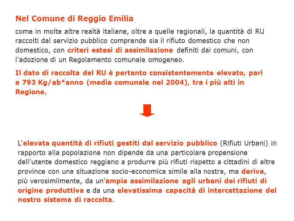 Nel Comune di Reggio Emilia