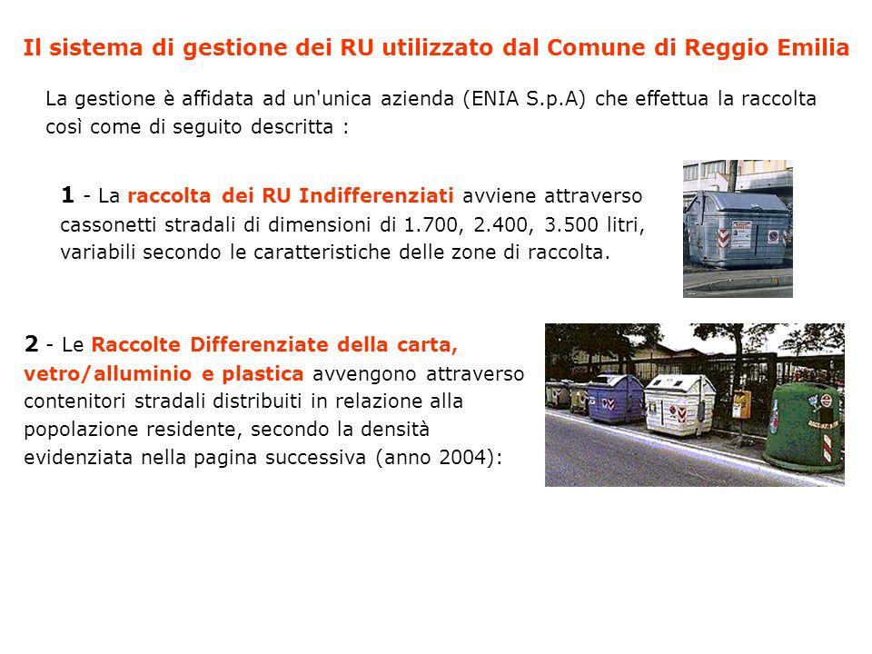 Il sistema di gestione dei RU utilizzato dal Comune di Reggio Emilia