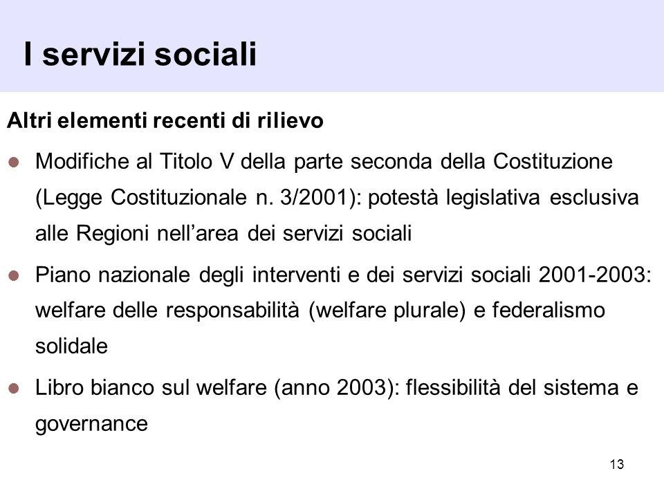 I servizi sociali Altri elementi recenti di rilievo
