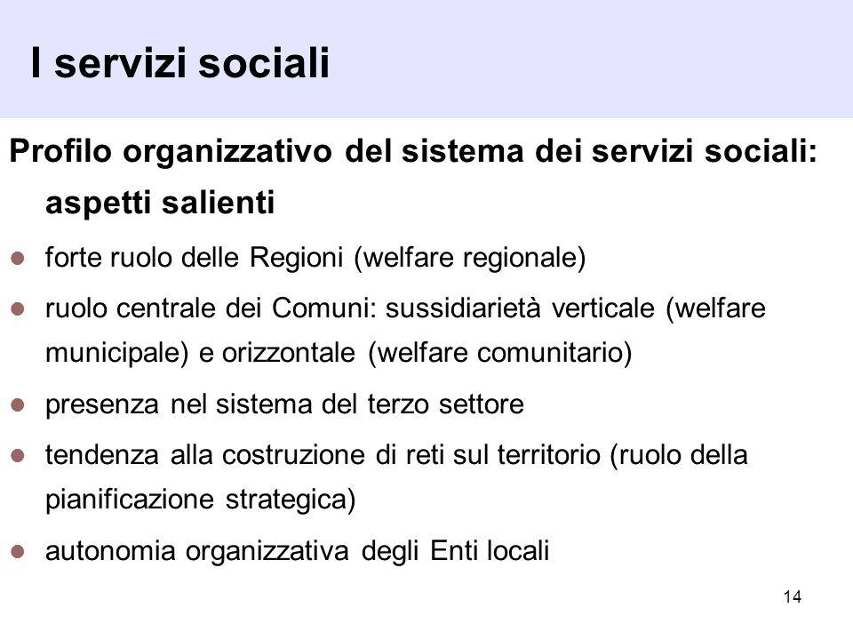I servizi sociali Profilo organizzativo del sistema dei servizi sociali: aspetti salienti. forte ruolo delle Regioni (welfare regionale)