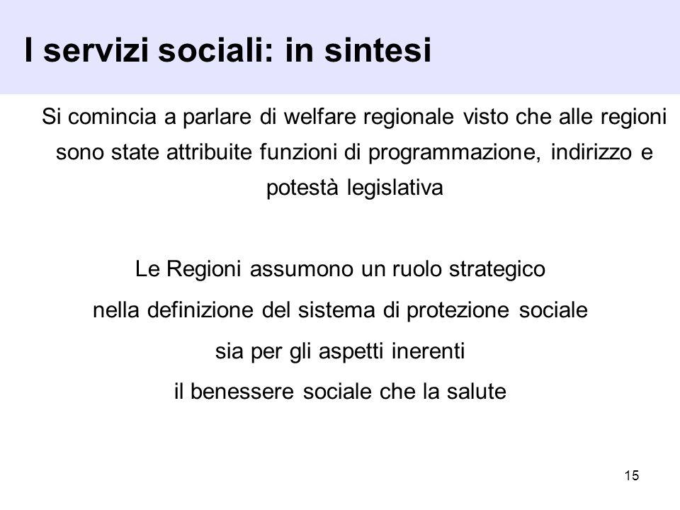 I servizi sociali: in sintesi