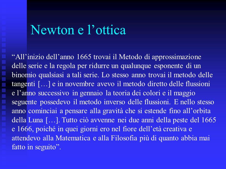 Newton e l'ottica All'inizio dell'anno 1665 trovai il Metodo di approssimazione. delle serie e la regola per ridurre un qualunque esponente di un.