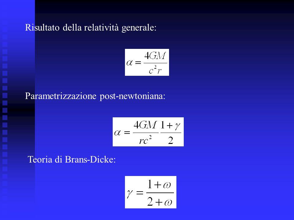 Risultato della relatività generale:
