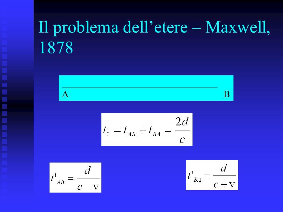 Il problema dell'etere – Maxwell, 1878