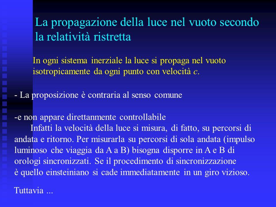 La propagazione della luce nel vuoto secondo la relatività ristretta