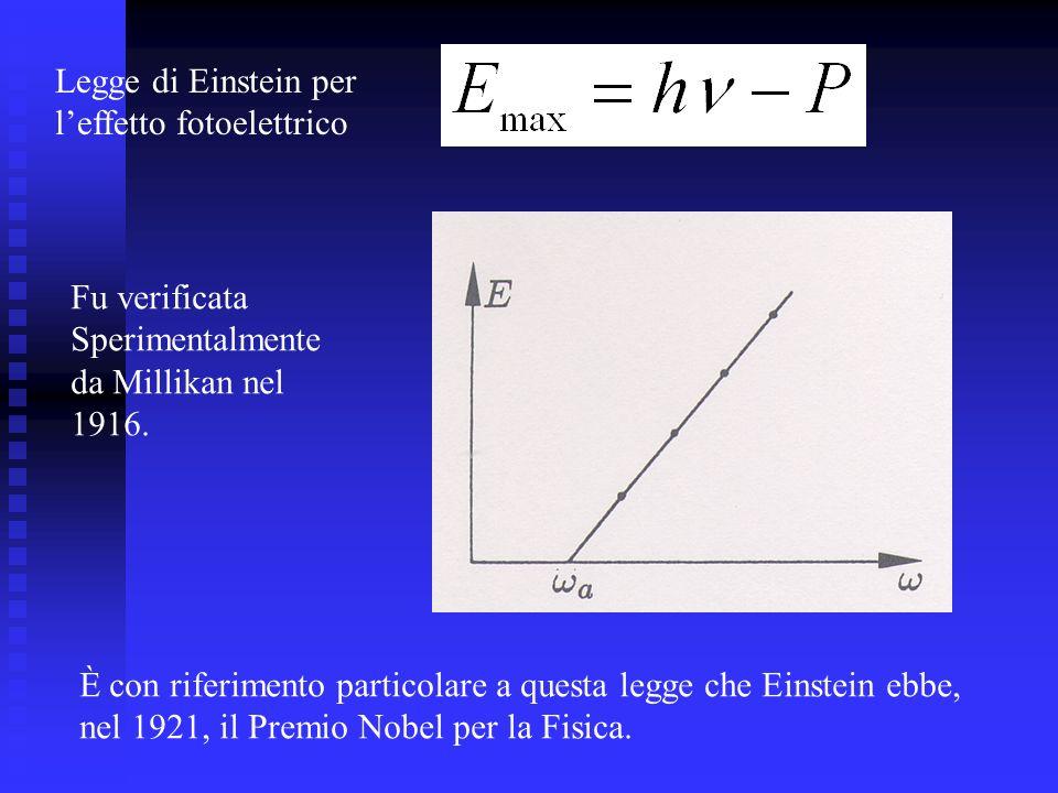 Legge di Einstein per l'effetto fotoelettrico. Fu verificata. Sperimentalmente. da Millikan nel.