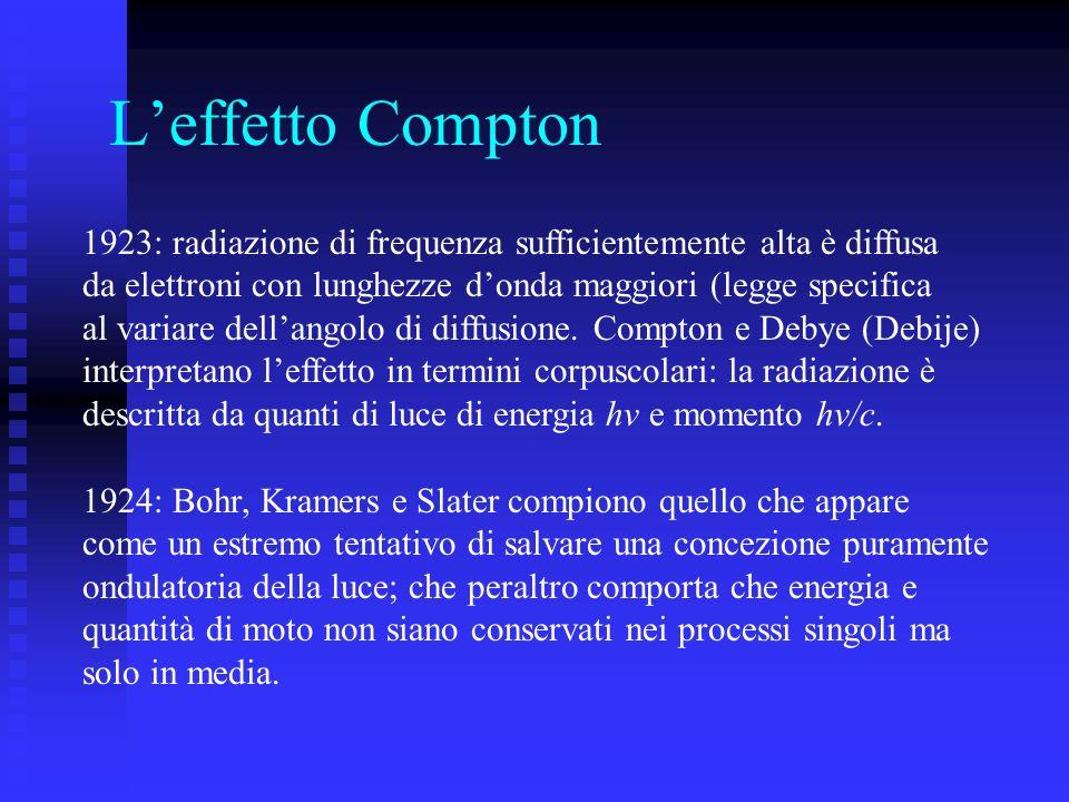 L'effetto Compton 1923: radiazione di frequenza sufficientemente alta è diffusa. da elettroni con lunghezze d'onda maggiori (legge specifica.