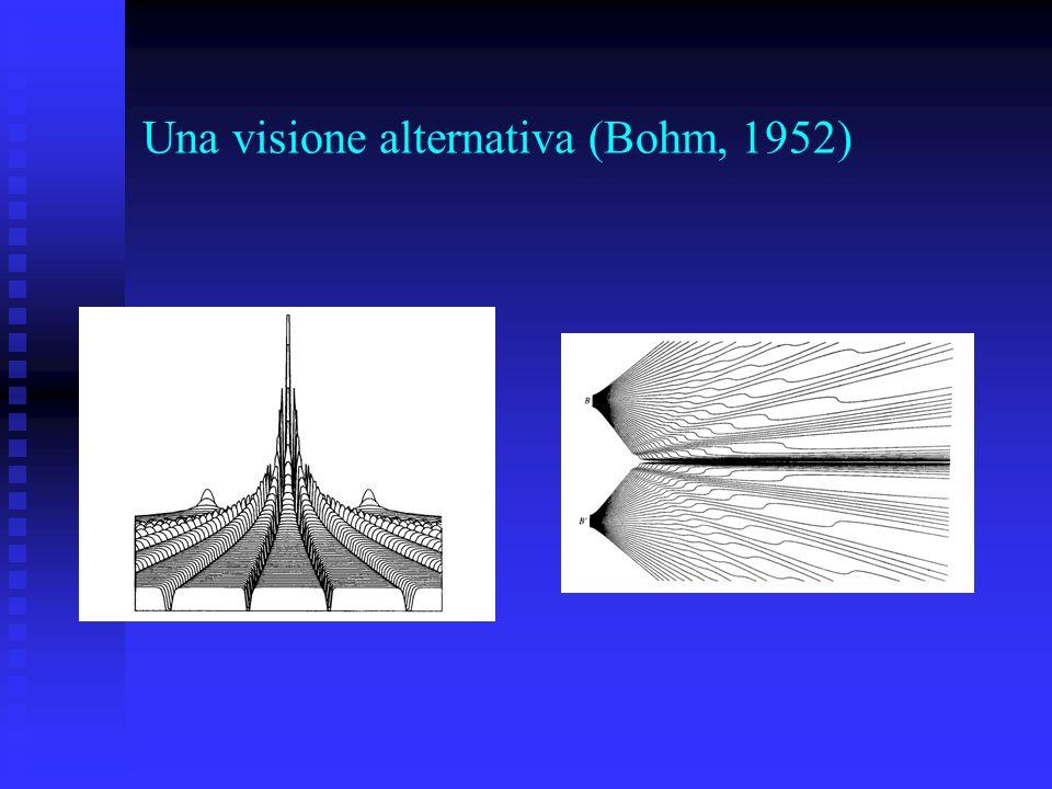 Una visione alternativa (Bohm, 1952)