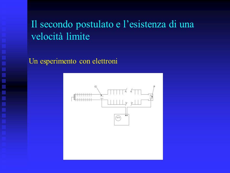 Il secondo postulato e l'esistenza di una velocità limite