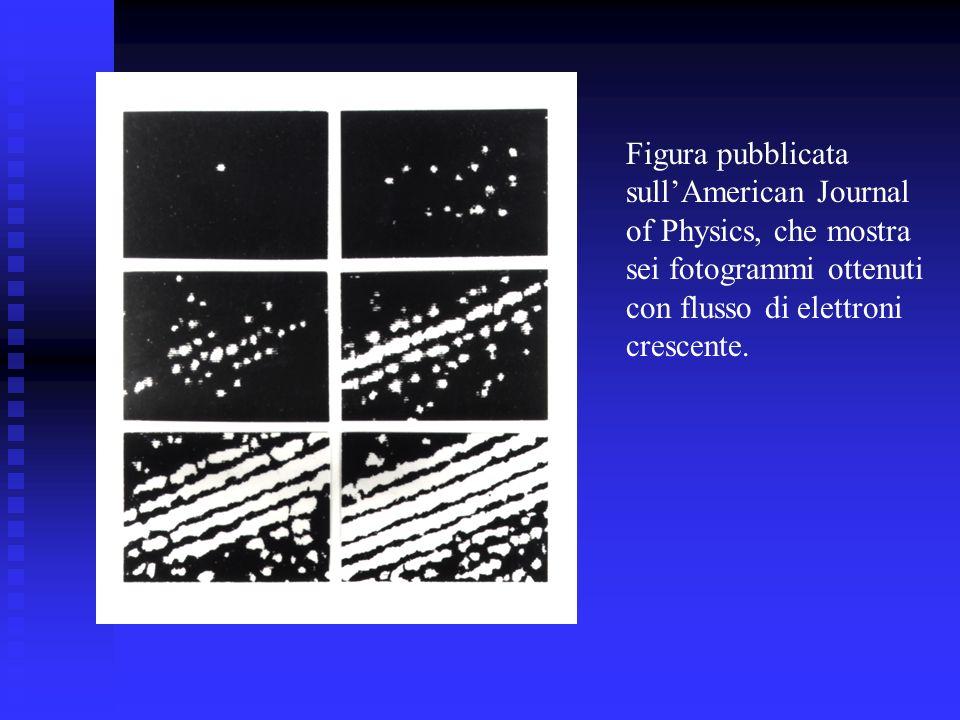 Figura pubblicata sull'American Journal. of Physics, che mostra. sei fotogrammi ottenuti. con flusso di elettroni.