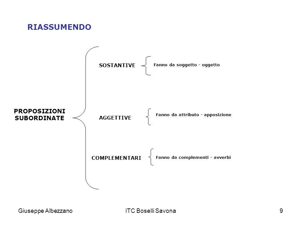 RIASSUMENDO PROPOSIZIONI SUBORDINATE Giuseppe Albezzano