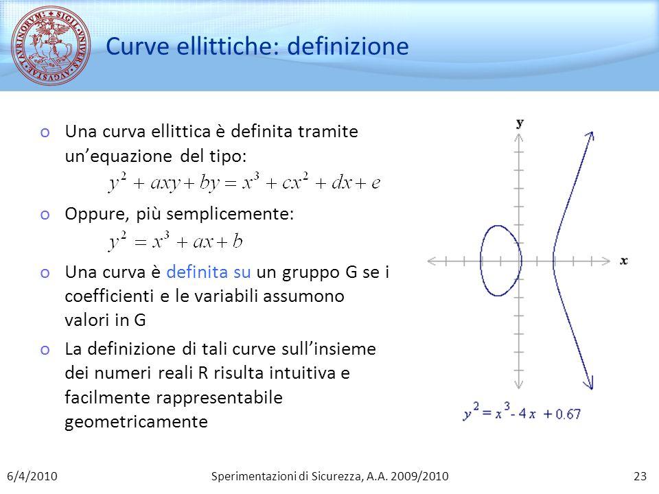 Curve ellittiche: definizione