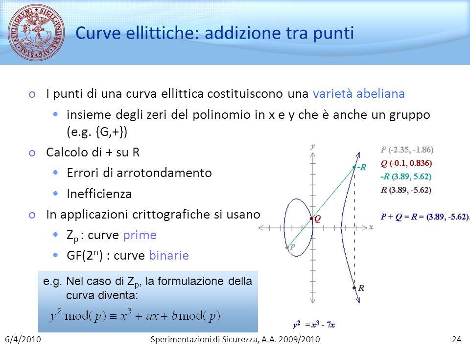 Curve ellittiche: addizione tra punti