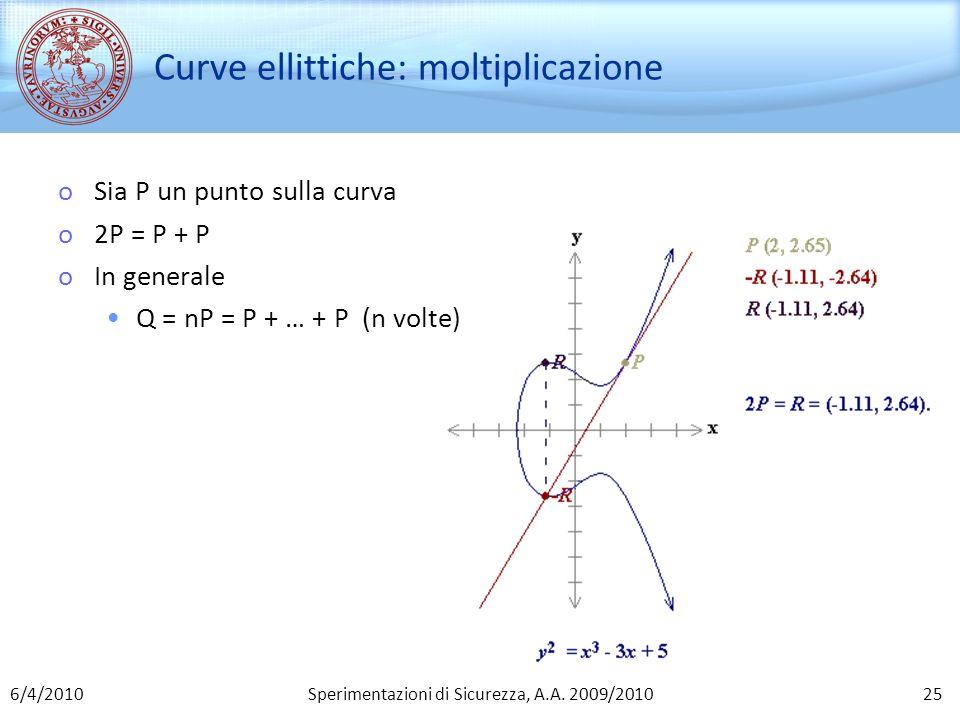 Curve ellittiche: moltiplicazione