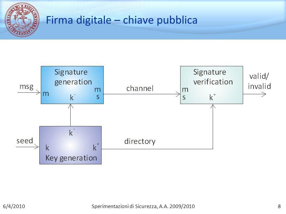 Firma digitale – chiave pubblica