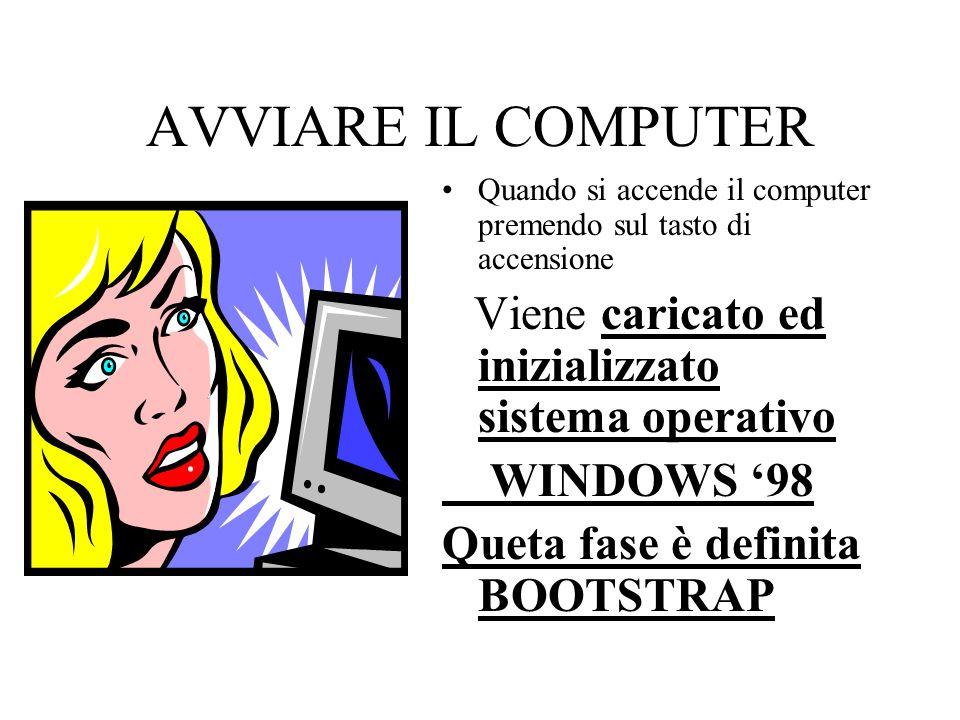 AVVIARE IL COMPUTER WINDOWS '98 Queta fase è definita BOOTSTRAP