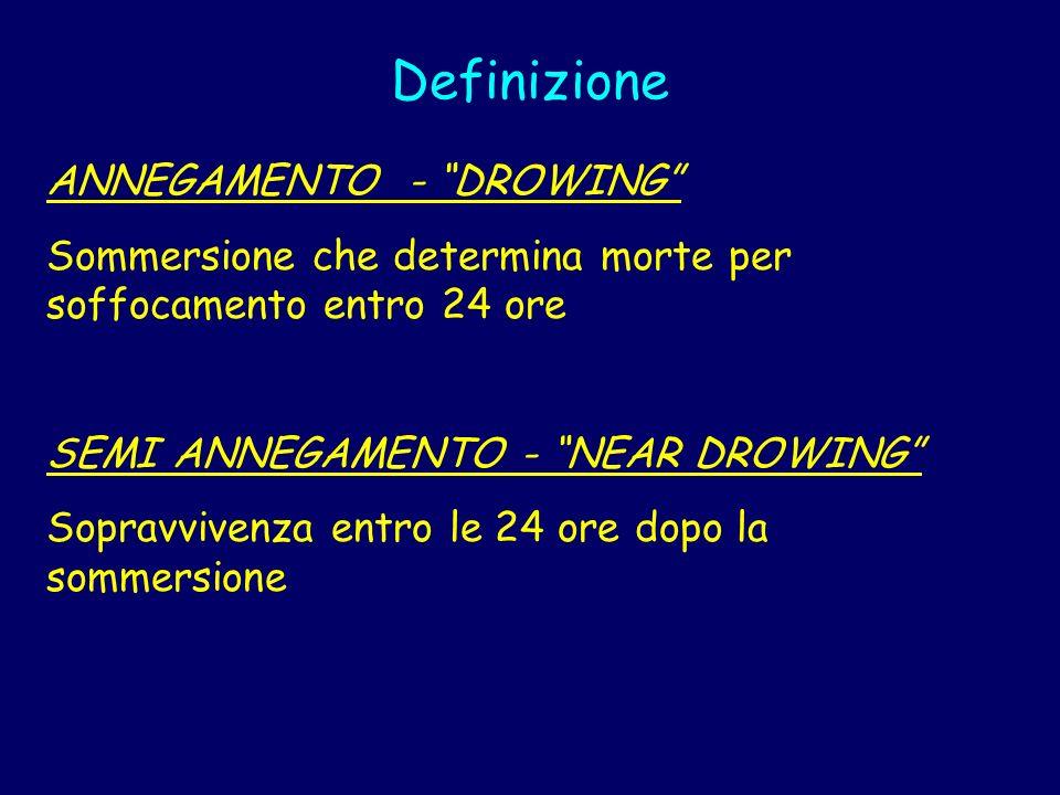 Definizione ANNEGAMENTO - DROWING