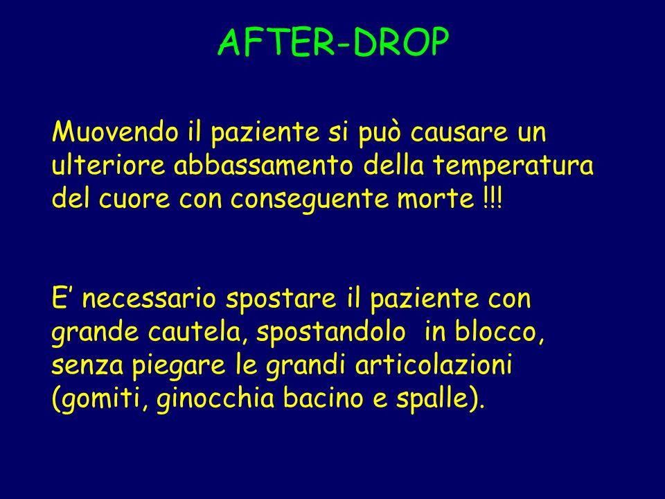 AFTER-DROP Muovendo il paziente si può causare un ulteriore abbassamento della temperatura del cuore con conseguente morte !!!
