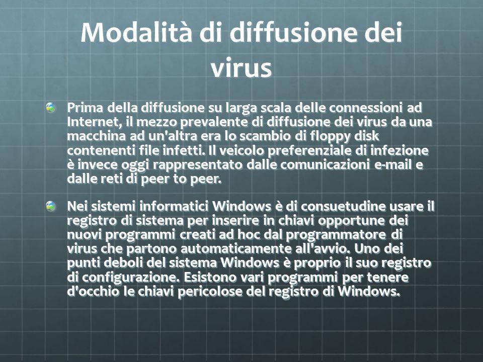 Modalità di diffusione dei virus